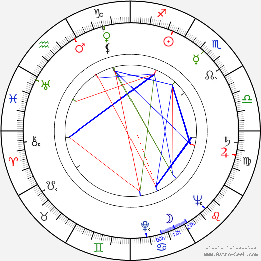 Richard Glazar tema natale, oroscopo, Richard Glazar oroscopi gratuiti, astrologia