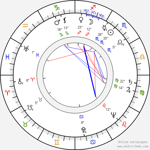 Richard Quine birth chart, biography, wikipedia 2018, 2019