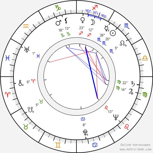 Richard Quine birth chart, biography, wikipedia 2019, 2020