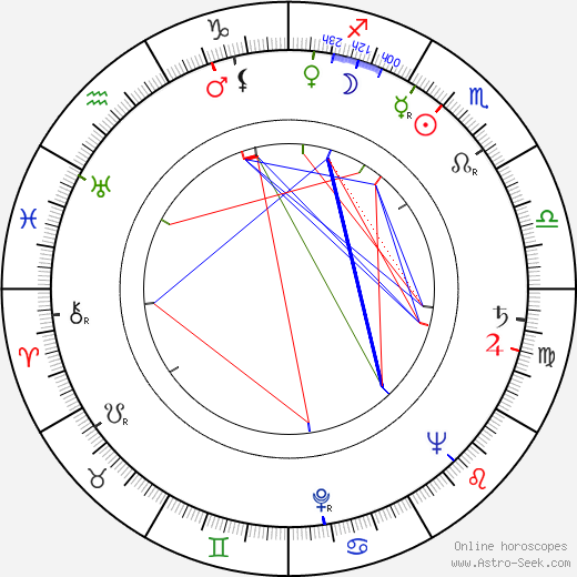 Richard Quine astro natal birth chart, Richard Quine horoscope, astrology