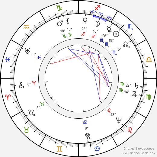 Sunset Carson birth chart, biography, wikipedia 2019, 2020