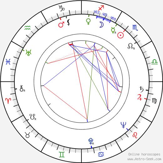 Sunset Carson birth chart, Sunset Carson astro natal horoscope, astrology