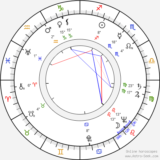 Virginia Mayo birth chart, biography, wikipedia 2020, 2021