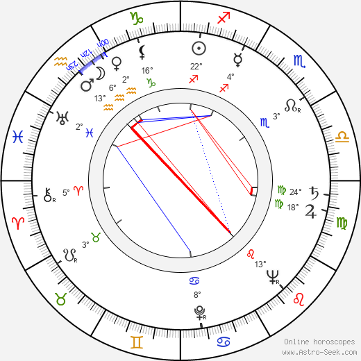 Daniel Sorano birth chart, biography, wikipedia 2020, 2021