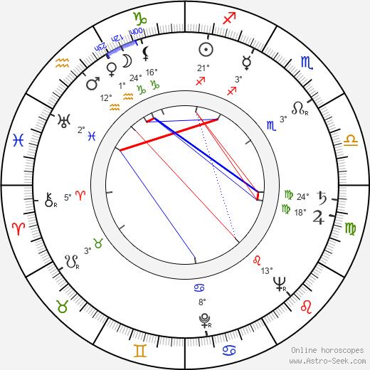 Don Taylor birth chart, biography, wikipedia 2019, 2020