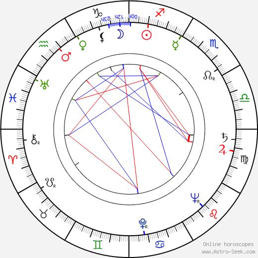 Eddie Firestone astro natal birth chart, Eddie Firestone horoscope, astrology