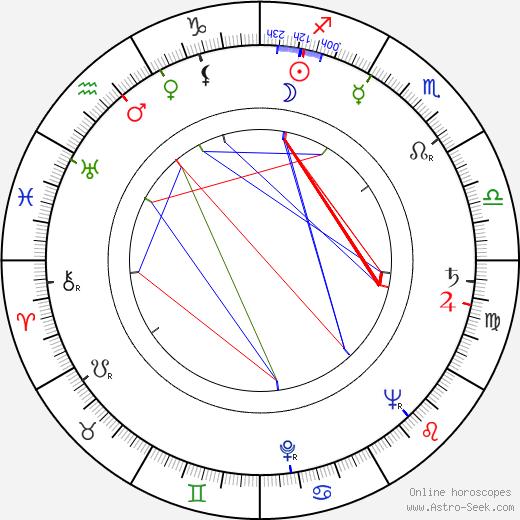 Gerald Thomas день рождения гороскоп, Gerald Thomas Натальная карта онлайн