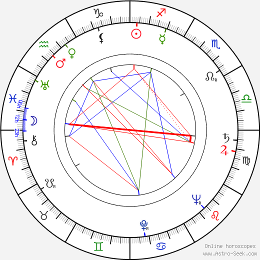 Helmuth Schneider день рождения гороскоп, Helmuth Schneider Натальная карта онлайн