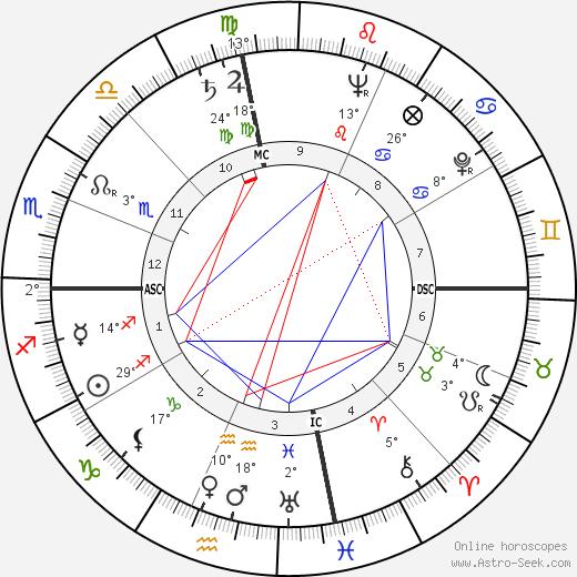 Joseph Charles Fegan tema natale, biography, Biografia da Wikipedia 2020, 2021