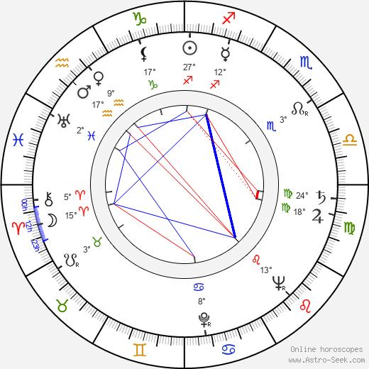 Noel Ferrier birth chart, biography, wikipedia 2017, 2018