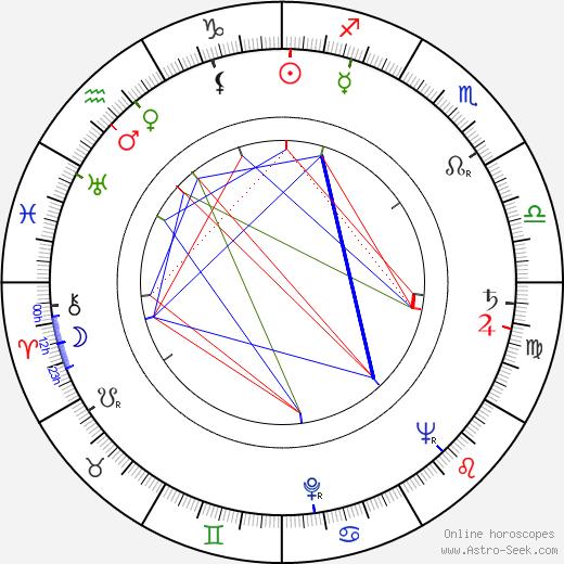Noel Ferrier astro natal birth chart, Noel Ferrier horoscope, astrology