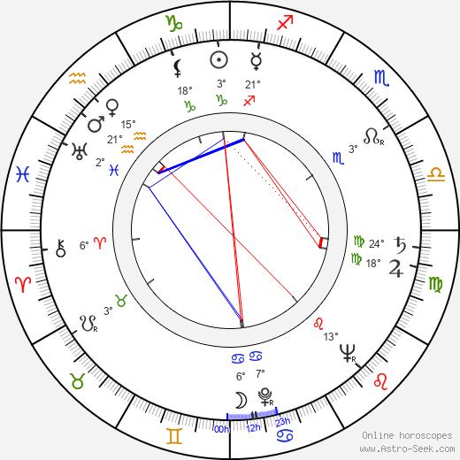 Noel Neill birth chart, biography, wikipedia 2020, 2021