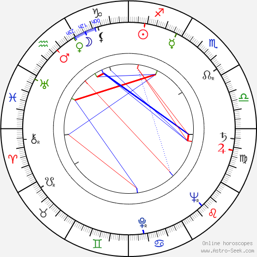 Oľga Vronská tema natale, oroscopo, Oľga Vronská oroscopi gratuiti, astrologia