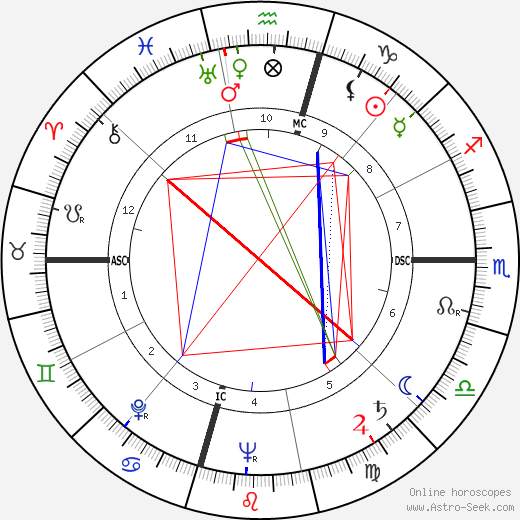 Philip Edward Tovrea Jr. tema natale, oroscopo, Philip Edward Tovrea Jr. oroscopi gratuiti, astrologia