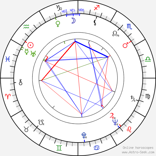 Anne-Cath Vestly birth chart, Anne-Cath Vestly astro natal horoscope, astrology