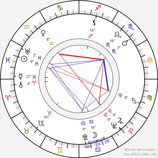 Arthur Franz birth chart, biography, wikipedia 2020, 2021