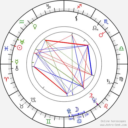 Arthur Franz birth chart, Arthur Franz astro natal horoscope, astrology