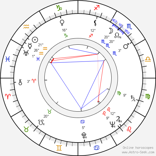 Daniel F. Galouye birth chart, biography, wikipedia 2018, 2019