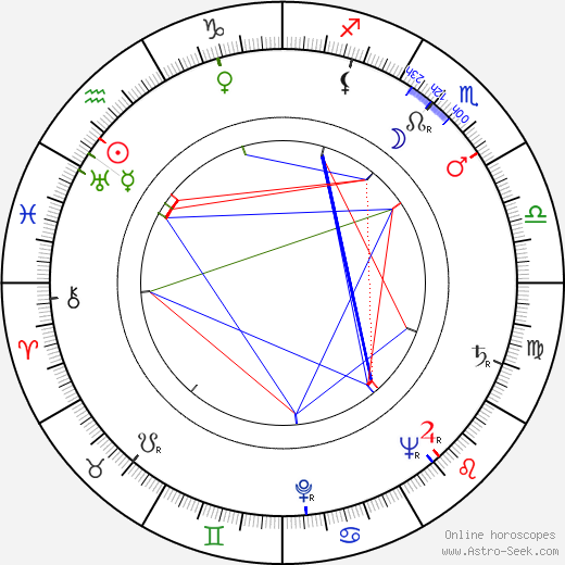 Daniel F. Galouye astro natal birth chart, Daniel F. Galouye horoscope, astrology