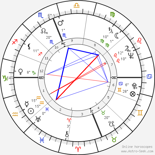 Jack J. Catton birth chart, biography, wikipedia 2019, 2020