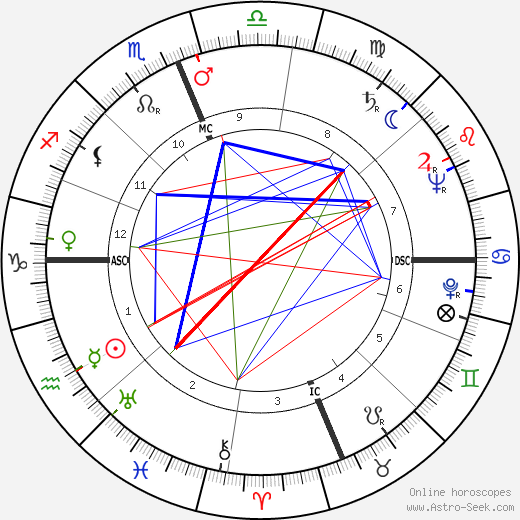 Jack J. Catton astro natal birth chart, Jack J. Catton horoscope, astrology