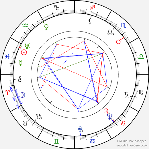 Maurice Richlin tema natale, oroscopo, Maurice Richlin oroscopi gratuiti, astrologia
