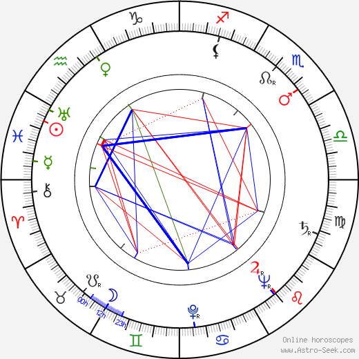 Michael Pate astro natal birth chart, Michael Pate horoscope, astrology