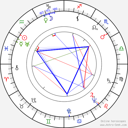 Vera Bergman astro natal birth chart, Vera Bergman horoscope, astrology