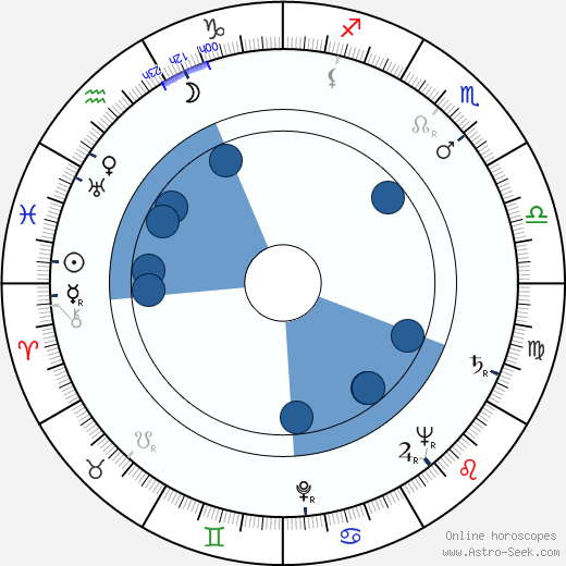 Aldo Nicolaj horoscope, astrology, sign, zodiac, date of birth, instagram