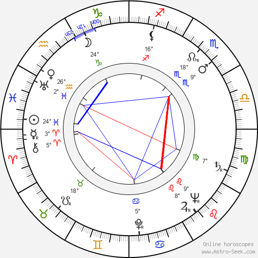 Aldo Nicolaj birth chart, biography, wikipedia 2019, 2020
