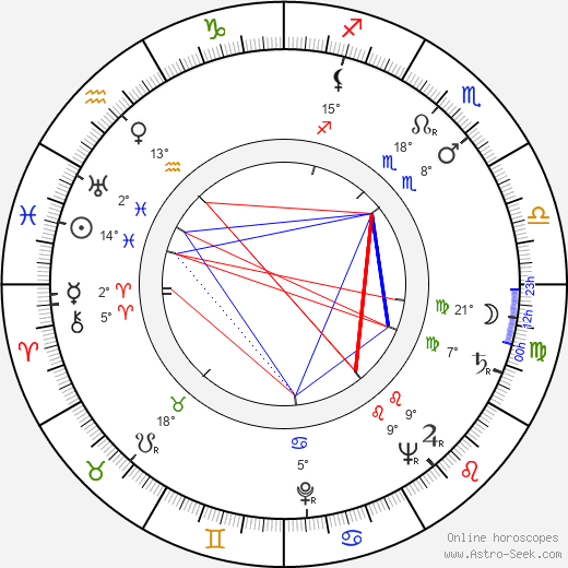Gaby André birth chart, biography, wikipedia 2019, 2020