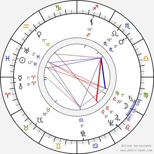 James Doohan birth chart, biography, wikipedia 2018, 2019