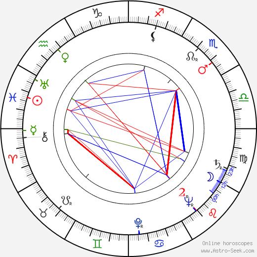 James Doohan astro natal birth chart, James Doohan horoscope, astrology
