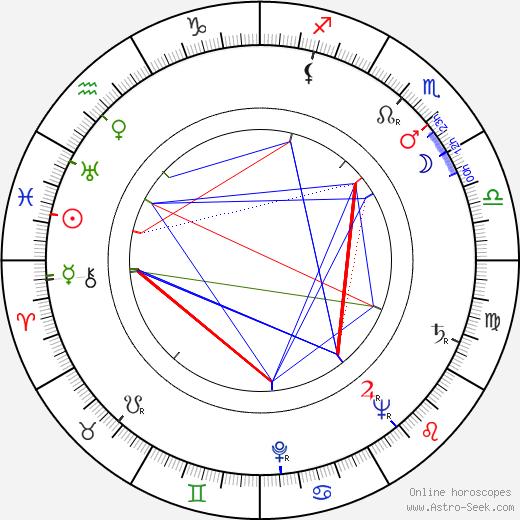 Kaisa Kivitie tema natale, oroscopo, Kaisa Kivitie oroscopi gratuiti, astrologia