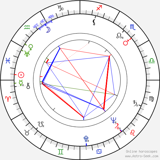 Leo McKern astro natal birth chart, Leo McKern horoscope, astrology