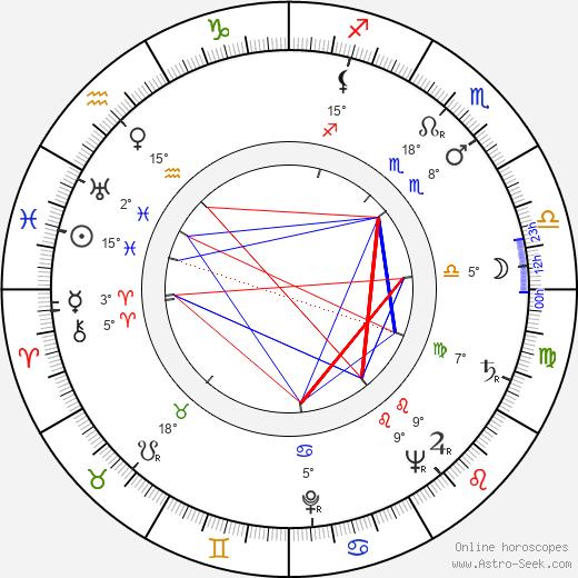 Lewis Gilbert tema natale, biography, Biografia da Wikipedia 2020, 2021