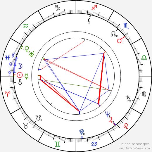 Tige Andrews tema natale, oroscopo, Tige Andrews oroscopi gratuiti, astrologia