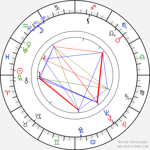 Traudl Junge tema natale, oroscopo, Traudl Junge oroscopi gratuiti, astrologia