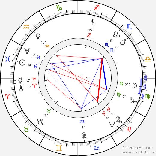 Virginia Christine birth chart, biography, wikipedia 2019, 2020