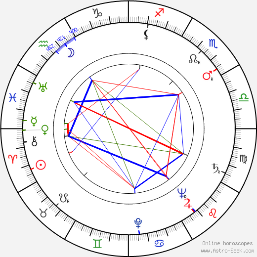 Buck Young birth chart, Buck Young astro natal horoscope, astrology