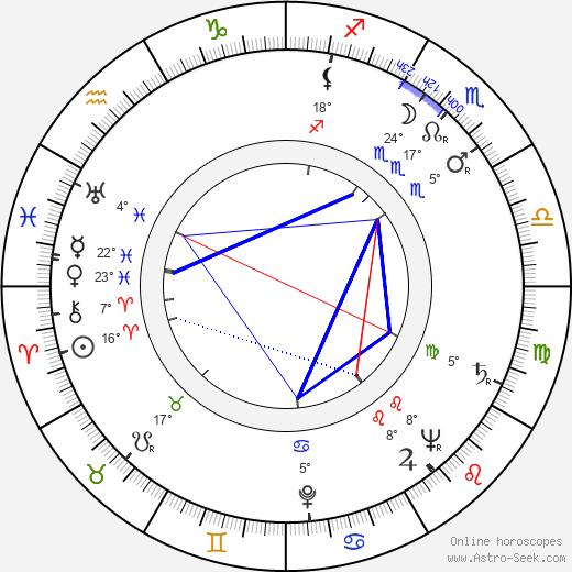 David Bradley birth chart, biography, wikipedia 2019, 2020