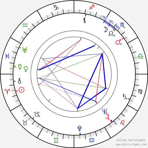 David Bradley astro natal birth chart, David Bradley horoscope, astrology