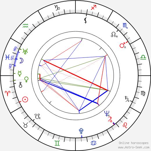 Edward Arnold Jr. tema natale, oroscopo, Edward Arnold Jr. oroscopi gratuiti, astrologia