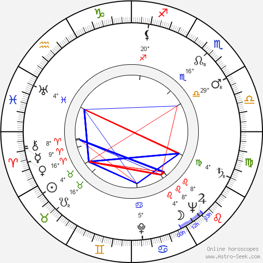 Erkki Markko birth chart, biography, wikipedia 2019, 2020