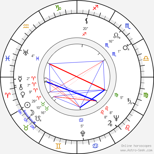 Frank Fontaine birth chart, biography, wikipedia 2019, 2020