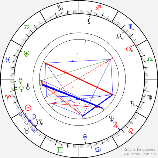 Frank Fontaine birth chart, Frank Fontaine astro natal horoscope, astrology