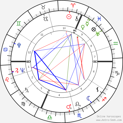 Raymond Franchetti tema natale, oroscopo, Raymond Franchetti oroscopi gratuiti, astrologia