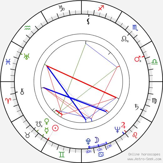 Anthony Steel birth chart, Anthony Steel astro natal horoscope, astrology
