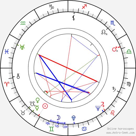 Billy Pearson birth chart, Billy Pearson astro natal horoscope, astrology