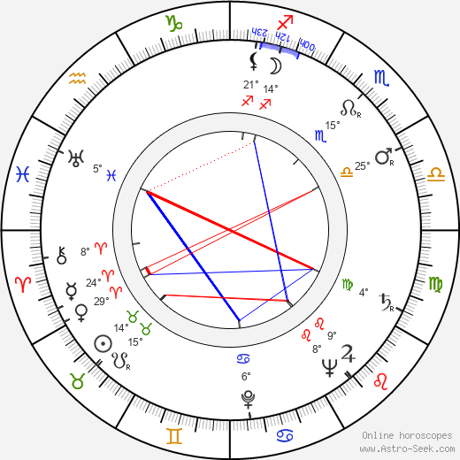 Charles H. Schneer birth chart, biography, wikipedia 2019, 2020